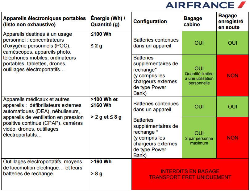 Air Pro2 L'avion Et Avec Prendre Son DroneMavic ZkiuwPTOXl