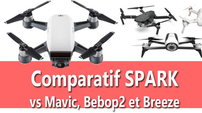 comparatif-spark-mavic-bebop-breeze
